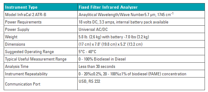 infracal2--biodiesel-specifications