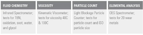 microlab-testing-modules